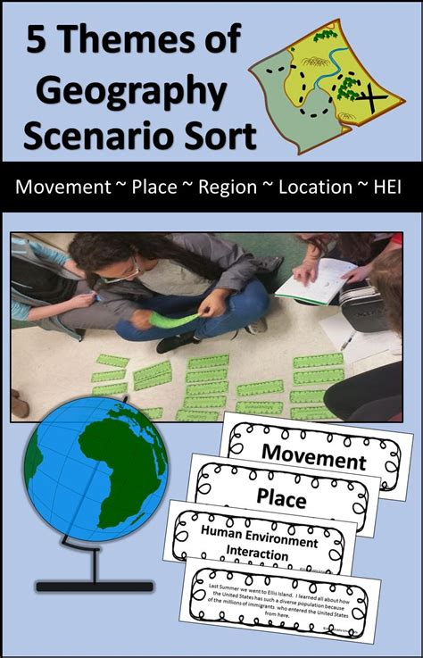 themes of geography list 5 themes of geography scenario sort cards geography
