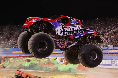 nitro circus monster truck epa may soften 2025 fuel economy standards to let