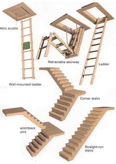 build  loft ladder joy studio design gallery  design