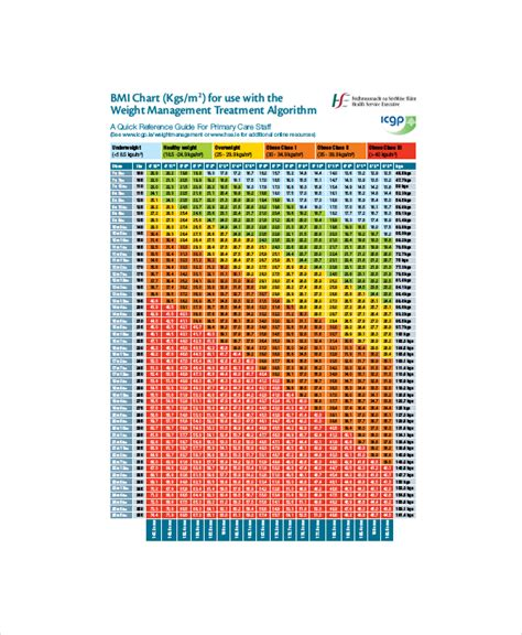 weight management chart percentage chart 7 free word excel pdf