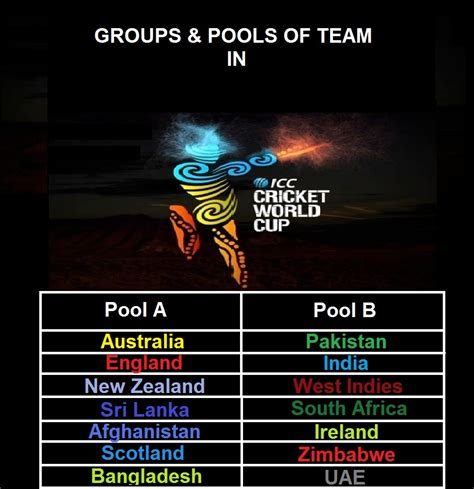 cricket world cup pool wallpapers