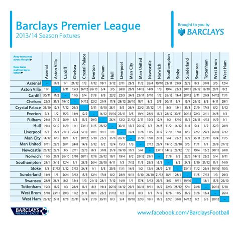 epl table yesterday fa and the premier league friends only when it suits them