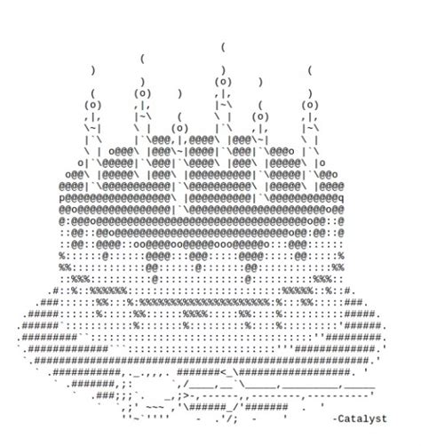 happy birthday text design for facebook happy birthday ascii art facebook make the birthday wish