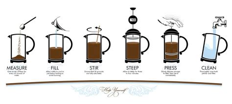 How to use a French Press   Connecticut in Style