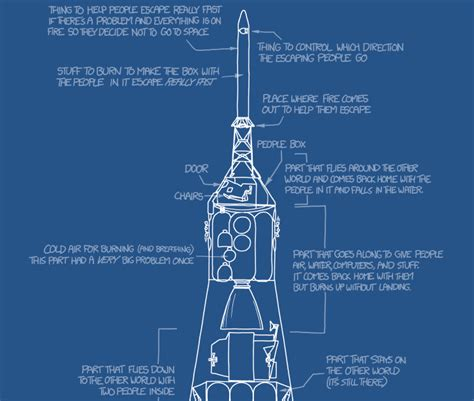 xkcd cartoonist explains all the things the new stack