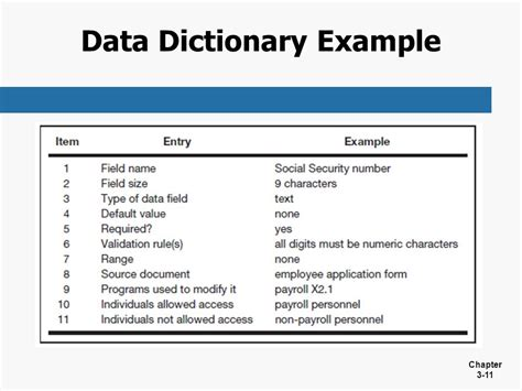 data dictionary template chapter 3 data modeling ppt