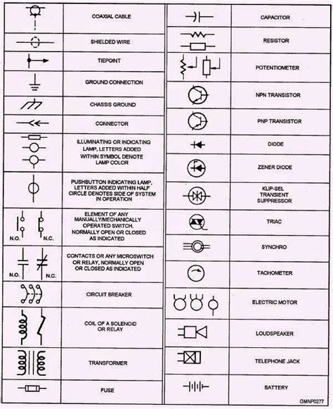 all electric symbols