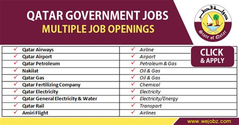 Vacancies For Mba Freshers In Qatar by Qatar Government Vacancies July 2018 Apply Now