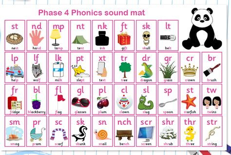 Phase 4 Sound Mat by Phase 4 Fosse Primary School