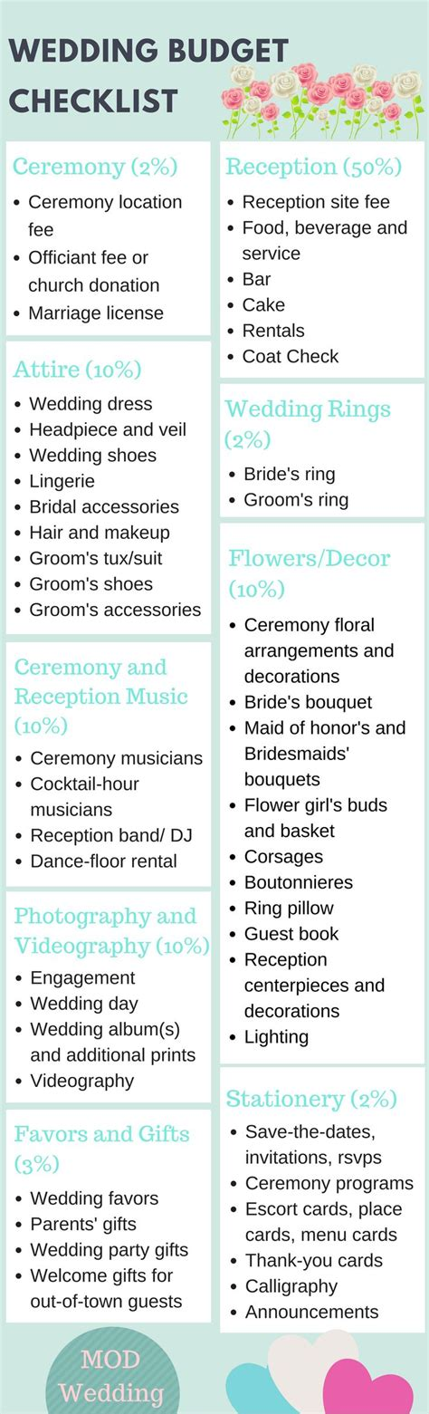 Wedding Budget Help by This Comprehensive Wedding Budget Checklist Will Help You