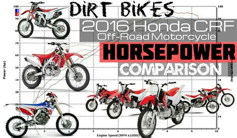 motocross bike sizes hondapro kevin 2016 honda crf dirt bike horsepower