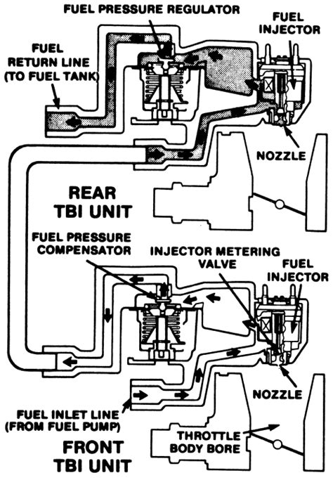 holley electric fuel diagram get free image about