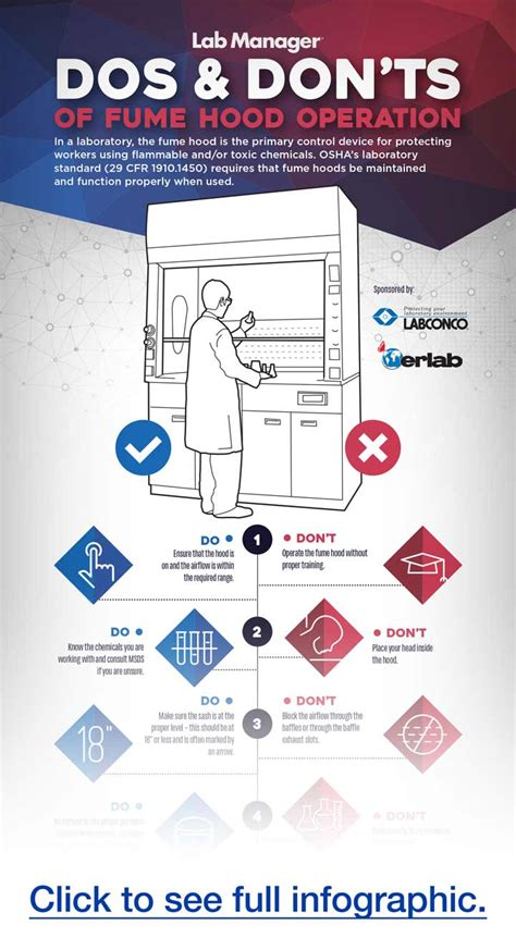 home design do s and don ts infographic fume hood operation do s don ts labconco