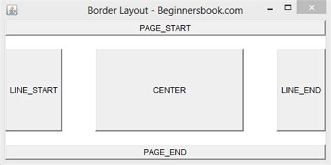 layout java vertical java border layout in awt