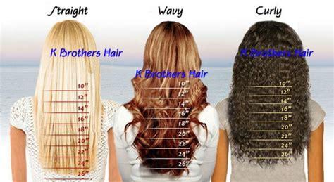 mcguiness spray hair caballo y amazona lecciones a la hair length chart aprillacewigs com