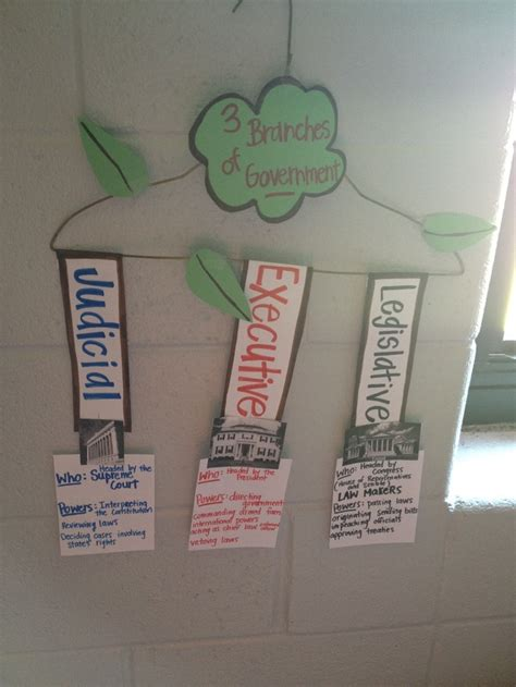 government 3d project 3 branches of government 3rd grade resources pinterest