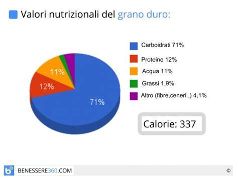 alimenti aiutano la crescita amminoacidi ramificati per lo sport