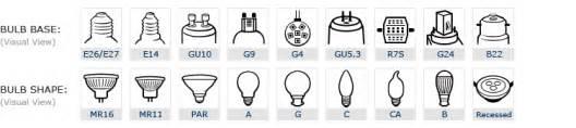 type a light bulb led led light bulbs store buy best led light bulbs at cheap price
