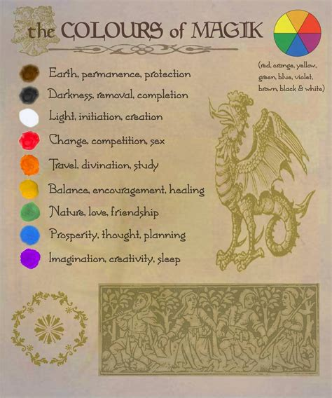 book of shadows magic coloring book an enchanted witch s coloring activity book with intricate mandala designs crystals spells mythical coloring pages to relieve stress and relax books book of shadows 08 page 1 by sandgroan on deviantart