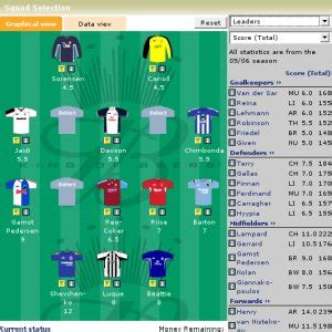 epl standings espn latest standings for epl fantasy leagues world soccer talk