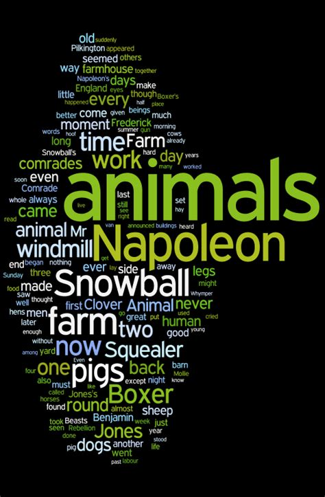quotes on themes in animal farm mollie from animal farm quotes quotesgram