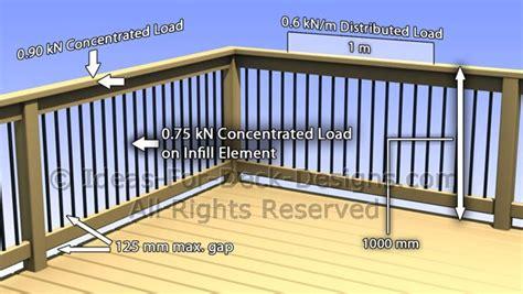 Home Design Software Australian Standards by Deck Railing Loads Building Code Australia