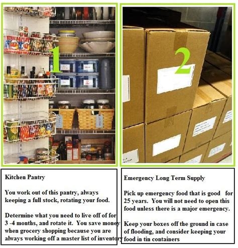 Emergency Pantry emergency survival pantry survival today term food storage pantry and families