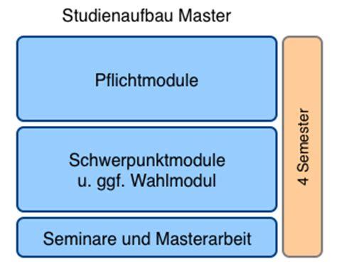 immobilienwirtschaft regensburg master studium immobilienwirtschaft universit 228 t regensburg