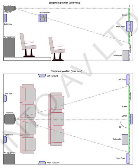 Small Home Theater Speaker Placement Types Of Speaker Systems Home Cinema Installers