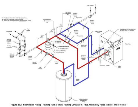 water heater piping diagram 5 best images of residential plumbing diagrams piping