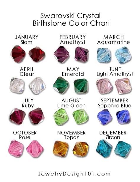 birthstone color chart swarovski birthstone color chart http www
