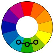 analogous color definition color harmonies complementary analogous triadic color