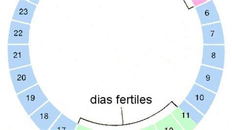 Calendario Chino De Fertilidad Conoce Tus D 237 As F 233 Rtiles Quedar Embarazada