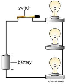 physics grade 11 in class challenge 10 9 2010 and parallel vs series circuit