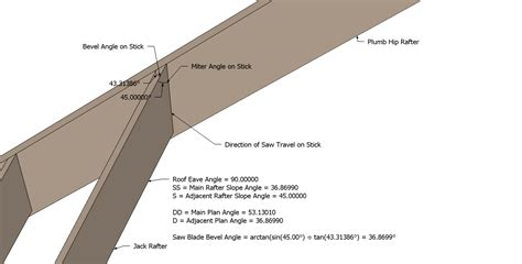 Plumb Cut Rafter by Roof Framing Geometry Saw Blade Bevel Angle