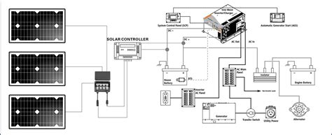 rv converter wiring diagram inverter installation diagram