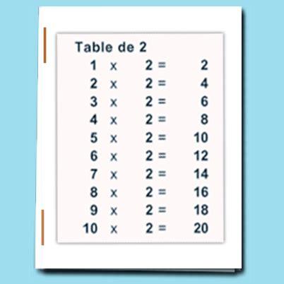feuille de table de multiplication table multiplication table multiplication de math