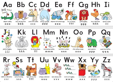 the new mungaka alphabet for beginners books silly alphabet abc wall frieze learn heaps
