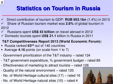 Government For Mba Tourism by Russian Wellness Tourism Current State Trends And