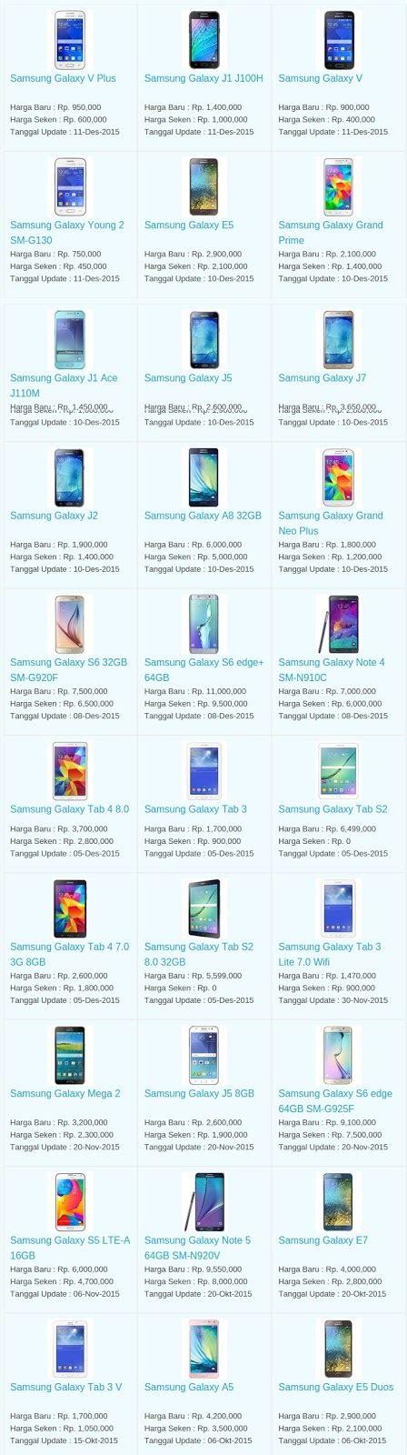 Harga Samsung J2 Pro Di Padang daftar harga handphone terbaru januari 2016