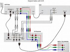 home cable wiring diagram home image wiring diagram home cable wiring diagram jodebal com on home cable wiring diagram