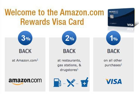 Do Visa Gift Cards Work On Amazon - the best credit cards to use for shopping on amazon
