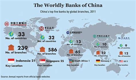 international banks in china banking abroad the globalization of banks