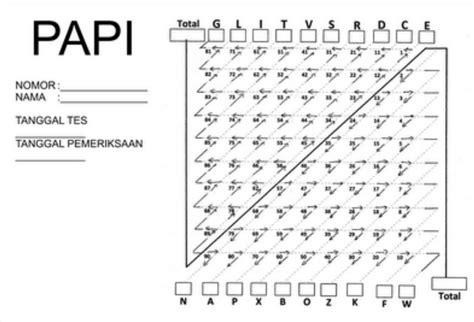 contoh tes psikotes gambar paskibra sma negeri 48 jakarta timur soal soal psikotes