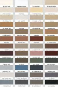 grout renew colors polyblend grout colors chart images