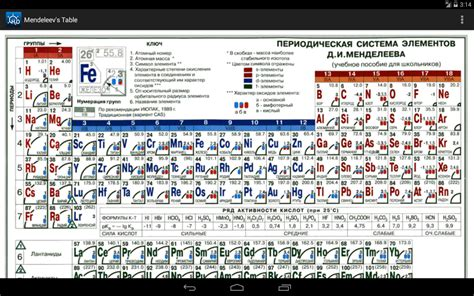 Prosimplus 1 9 Design And Simulation Of Chemical Processes chemistry android apps on play