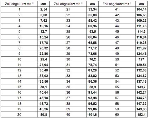 zoll cm tabelle schlagzeugfelle welche gr 246 223 e musik schlagzeug