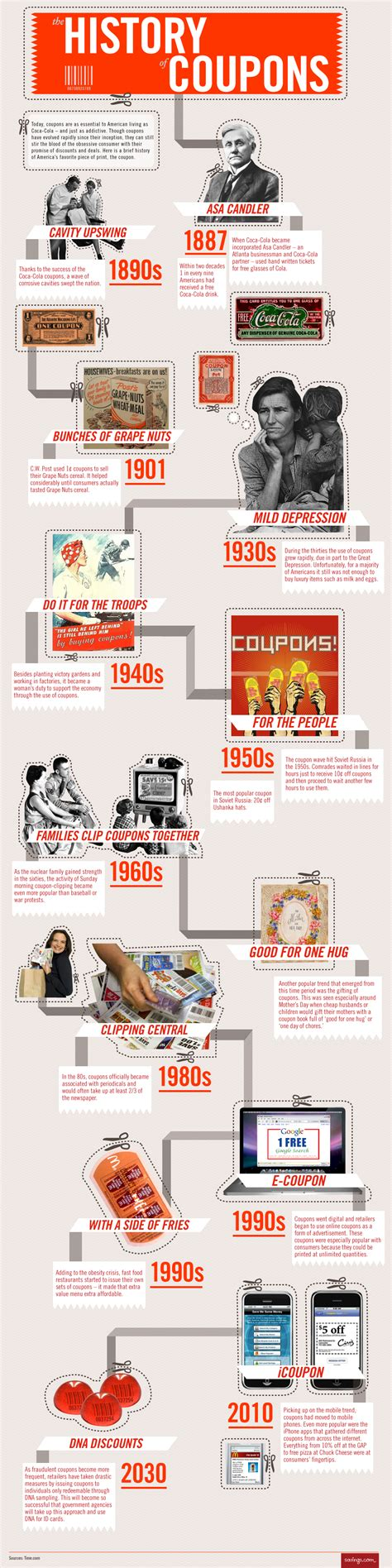 haircut coupons ta the history of coupons daily infographic
