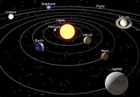 imagenes asombrosas de los planetas im 225 genes con nombres de todos los planetas mejores fotos