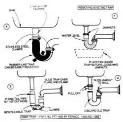 bathroom sink drain parts diagram how to replace a bathroom faucet tos diy sink installation